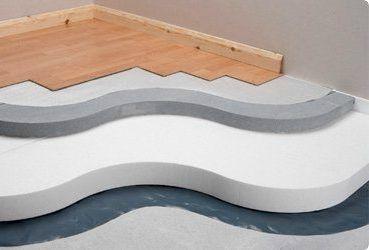 frigolit isolering golv