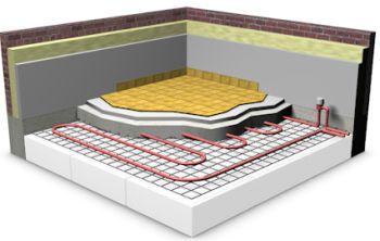Isolering golvvärme källare