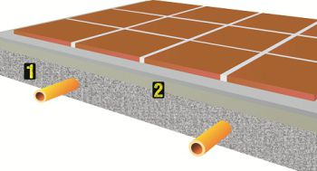 Isolering betongplatta golvvärme
