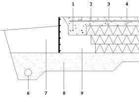 konstruktion platta attefallshus