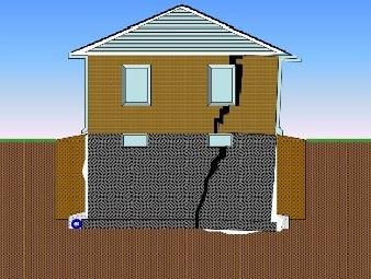 dränera hus